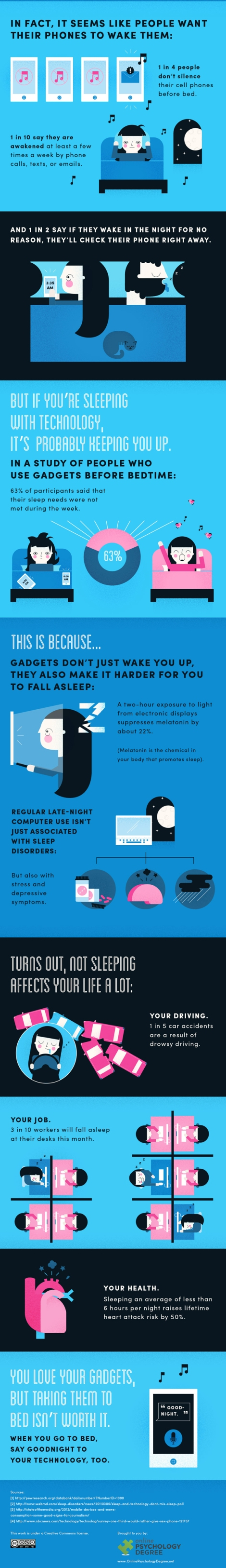 Your technology is keeping you awake